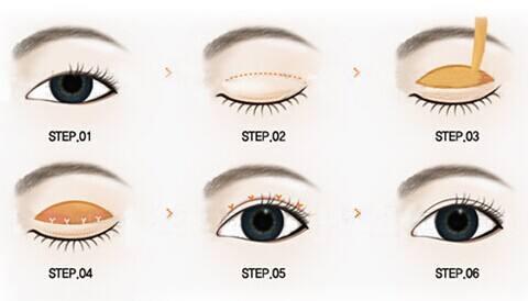 单眼皮画眼线使用眼线笔将眼尾三角位置填满